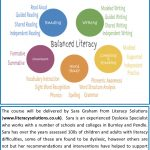 A New Literacy Strategies Course