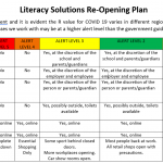 LITERACY SOLUTIONS RE-OPENING PLAN